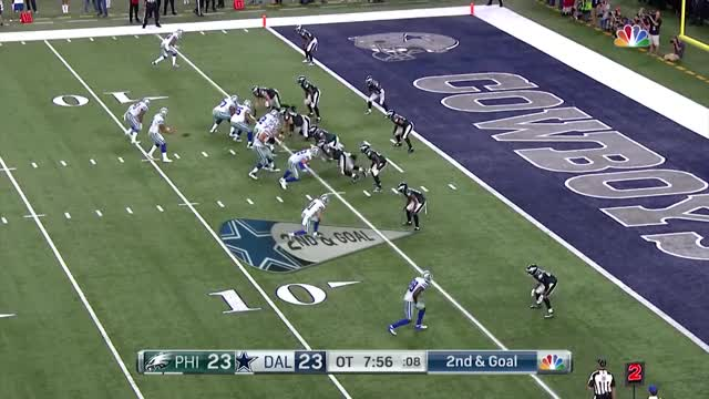 Watch and share American Football GIFs and Cowboys GIFs on Gfycat