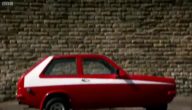 Watch Reliant Robin GIF on Gfycat. Discover more reliant GIFs on Gfycat