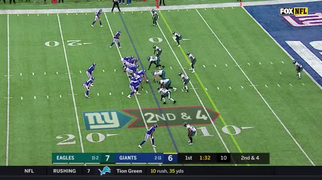 Watch and share Giants Dbl GIFs by SyedSchemes on Gfycat