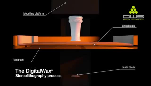 Watch DWS - 3D Printer Stereolithography GIF on Gfycat. Discover more related GIFs on Gfycat