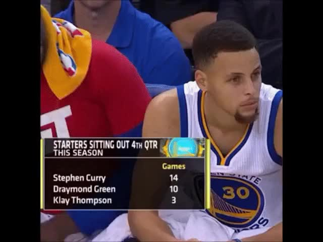 Watch ej GIF on Gfycat. Discover more steph curry GIFs on Gfycat