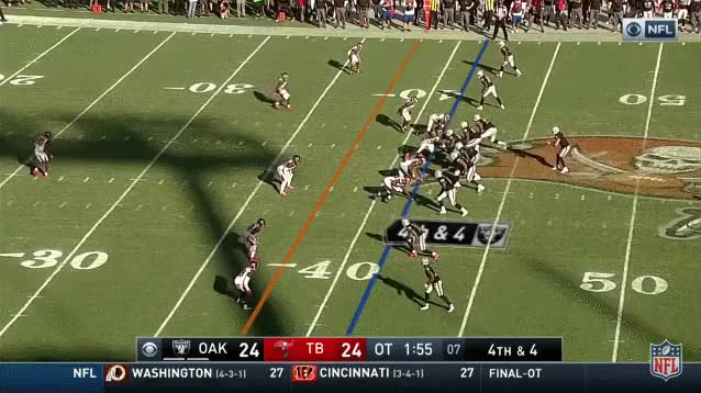 Watch and share Carr Vs. Bucs GIFs by Ryan on Gfycat