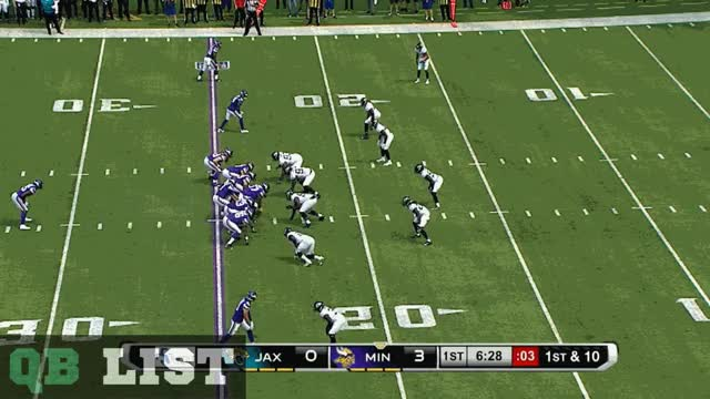 Watch Murray Fumble GIF on Gfycat. Discover more Jacksonville Jaguars, Minnesota Vikings, football, madden GIFs on Gfycat