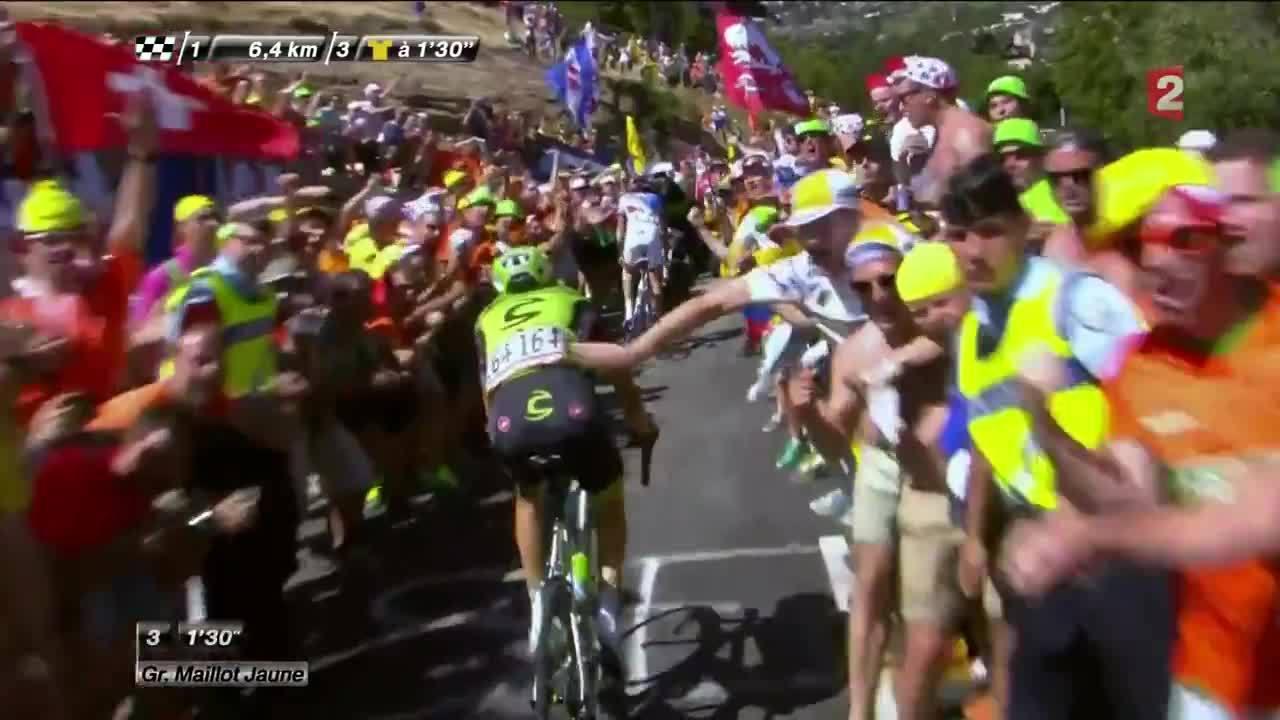 bicycling, Climbing Alpe d'Huez (reddit) GIFs