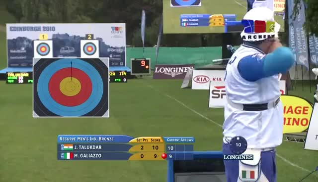 Watch and share Archery GIFs and World GIFs on Gfycat