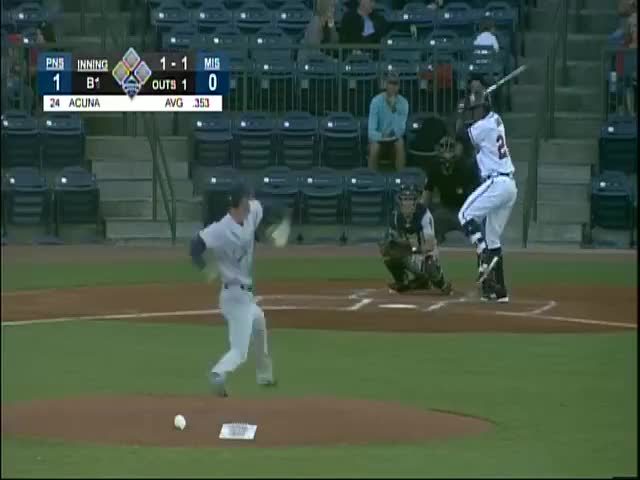 Watch Acuna's long blast for Mississippi GIF by Razzball (@razzball) on Gfycat. Discover more milb, minor leagues, ronald acuna GIFs on Gfycat
