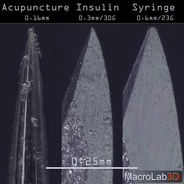 Watch and share Acupuncture GIFs and Macrolab3d GIFs by MacroLab3D on Gfycat