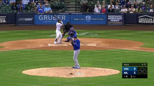 Watch and share Chicago Cubs GIFs and Baseball GIFs by benfbailey on Gfycat