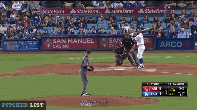 Watch Greinke LAD GIF on Gfycat. Discover more baseball GIFs on Gfycat