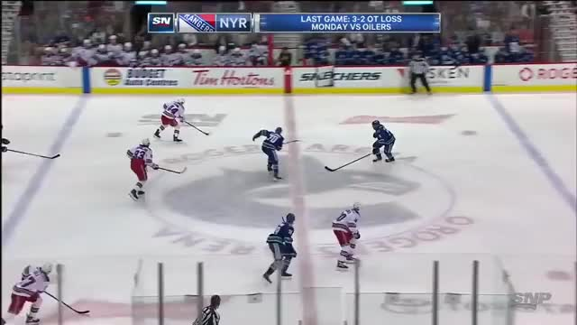 Watch and share Nhl Game Highlights GIFs and Ny Rangers Rangers GIFs on Gfycat