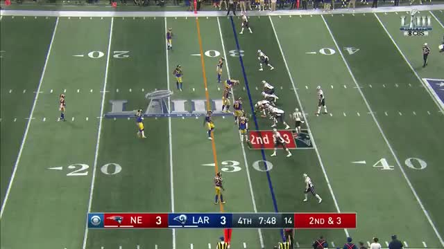Watch and share Los Angeles Rams GIFs and Football GIFs on Gfycat