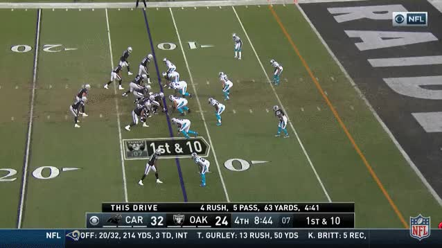 Watch and share Carr Vs. Carolina GIFs by Ryan on Gfycat
