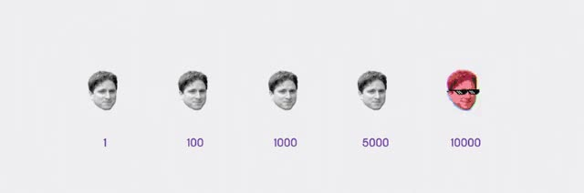 Watch and share Twitch Emote GIFs on Gfycat