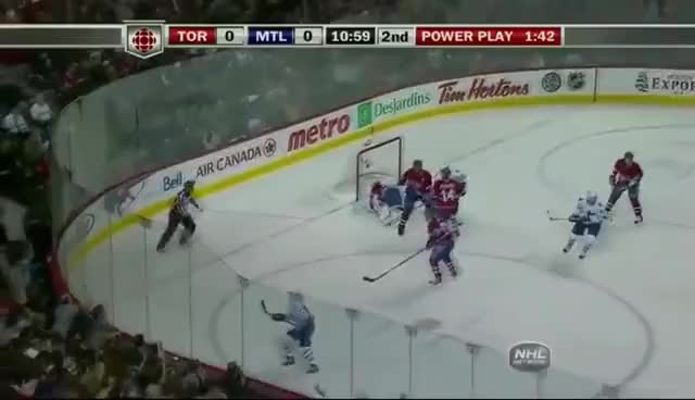 Watch this trending GIF on Gfycat. Discover more nhl, price GIFs on Gfycat