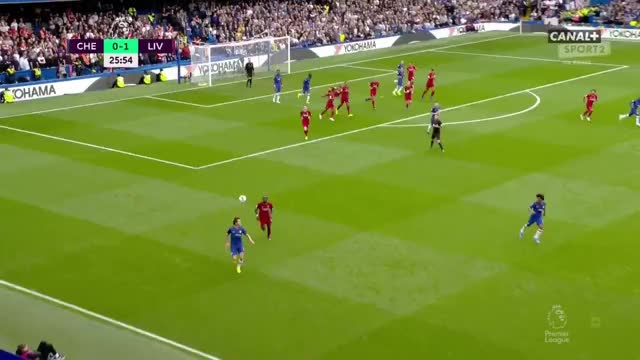 Watch and share Chelsea GIFs and Soccer GIFs by potepiony on Gfycat