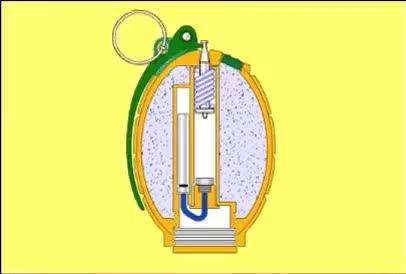 Watch How a hand grenade works (reddit) GIF on Gfycat. Discover more educationalgifs GIFs on Gfycat