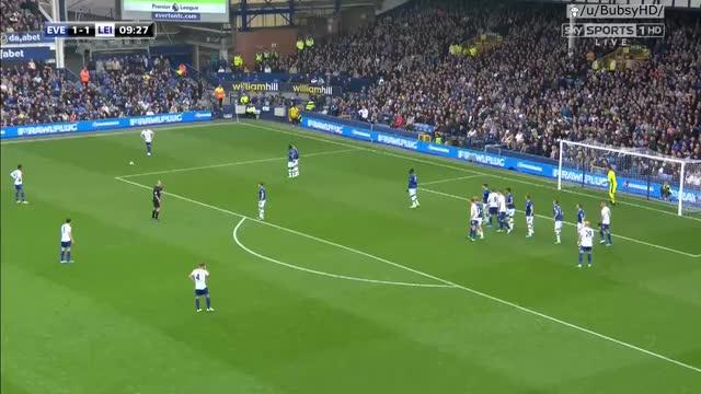 Watch Albrighton 2-1 Vs Everton 8' GIF by Minieri (@minieri) on Gfycat. Discover more related GIFs on Gfycat