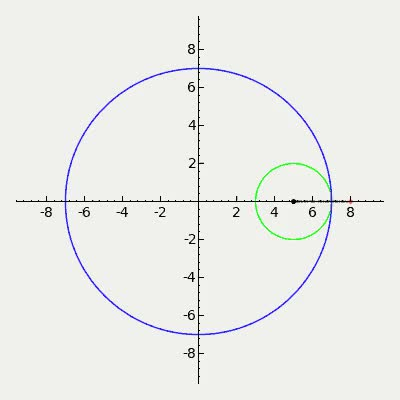 Watch and share Maths GIFs on Gfycat