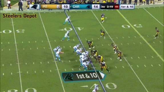 Watch and share Allen-panthers-2 GIFs on Gfycat