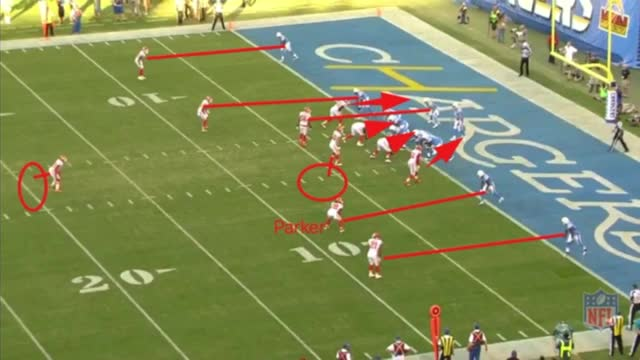 Watch and share Parker Man To Man 27 Yds GIFs by Cover 1 on Gfycat