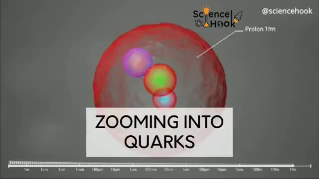 Watch Zooming Into Quarks Damnthatsinteresting GIF on Gfycat. Discover more related GIFs on Gfycat