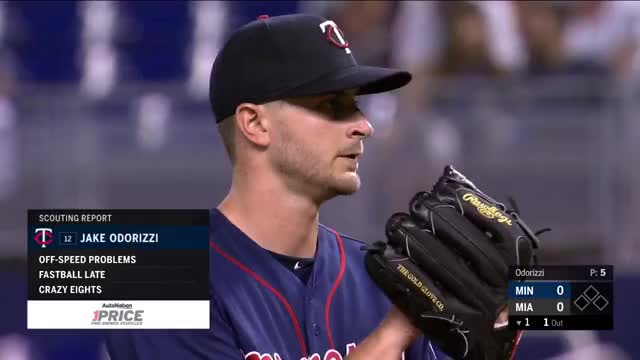 Watch and share Minnesota Twins GIFs and Miami Marlins GIFs on Gfycat