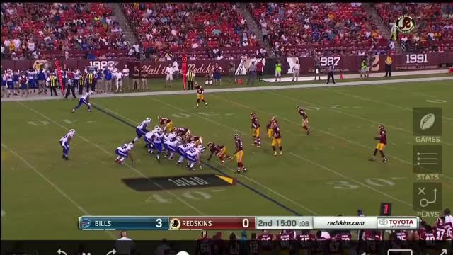 Watch and share Richardson Second Level 2 GIFs by Cover 1 on Gfycat