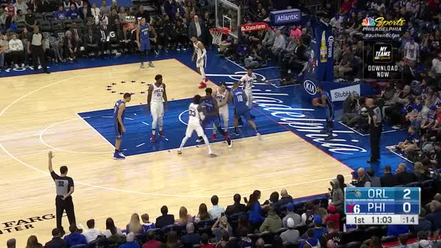 Watch and share Orlando Magic GIFs and Basketball GIFs by Mike Snyder on Gfycat