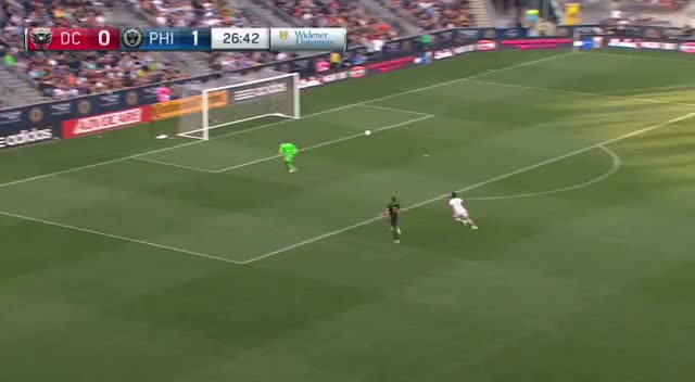 Watch and share Dc United GIFs and Pontius GIFs by Evercombo on Gfycat