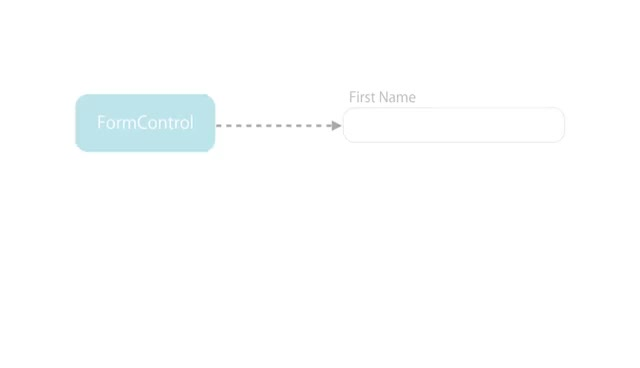 Watch Building Forms in Angular Apps GIF on Gfycat. Discover more related GIFs on Gfycat