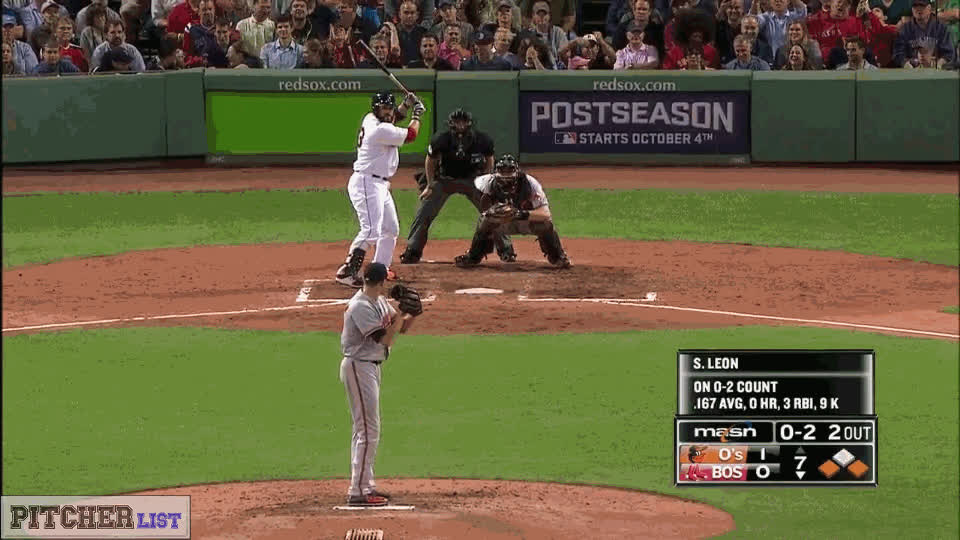baseball, filthypitches, Absolutely disgusting splitter from kevin gausman (reddit) GIFs