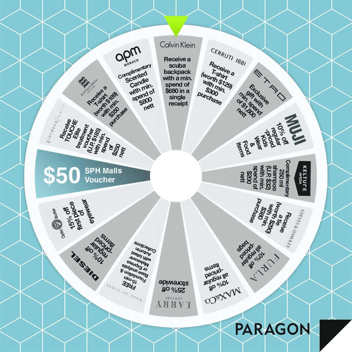 paragon GIFs