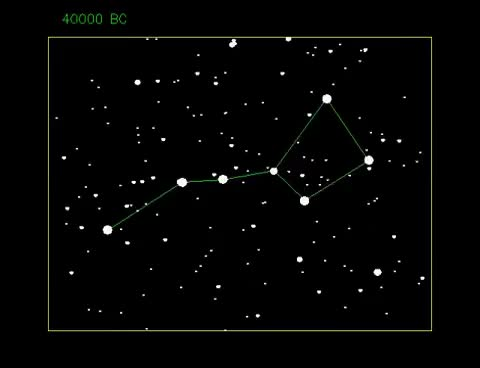 Watch and share Proper Motion Of Ursa Major (the Big Dipper) GIFs on Gfycat