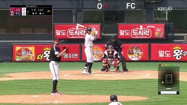 Watch and share Baseball GIFs and Lg 트윈스 GIFs by thsrmaqnftksdlq on Gfycat