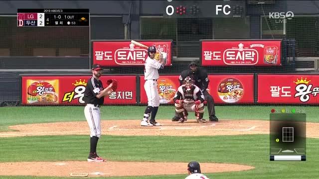 Watch and share Baseball GIFs and Lg 트윈스 GIFs by thsrmaqnftksdlq on Gfycat