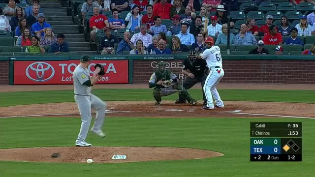 Watch and share Oakland Athletics GIFs and Texas Rangers GIFs on Gfycat