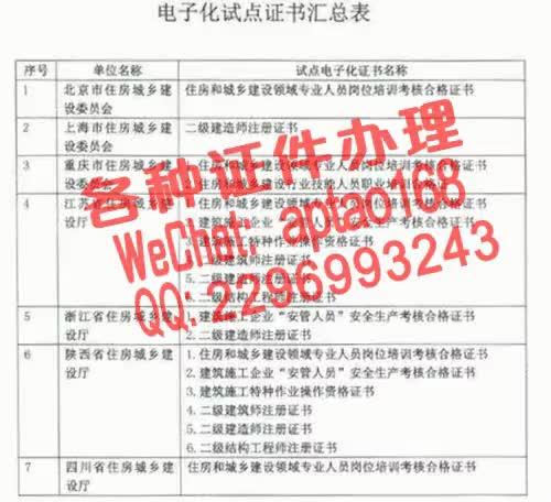 Watch and share 2ak6o-怎么办假大专毕业档案V【aptao168】Q【2296993243】-hlrp GIFs by 办理各种证件V+aptao168 on Gfycat