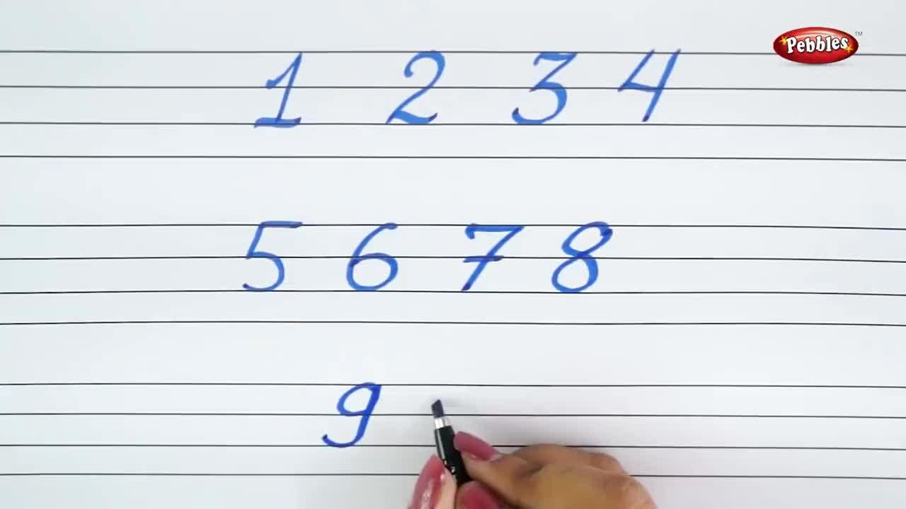 Calligraphy, cursive, handwriting, script, write, writing, Calligraphy Basics   Writing Numbers in Calligraphy   Learn Calligraphy For Beginners GIFs
