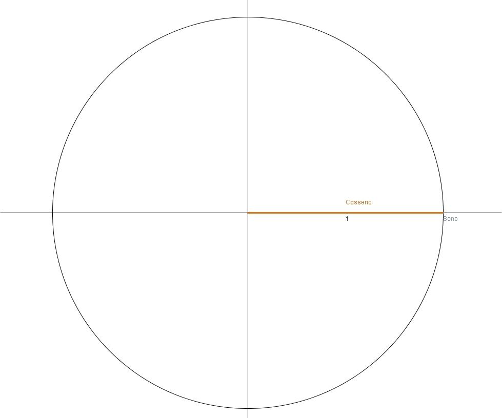 math, trigonometry, Trigonometry GIFs