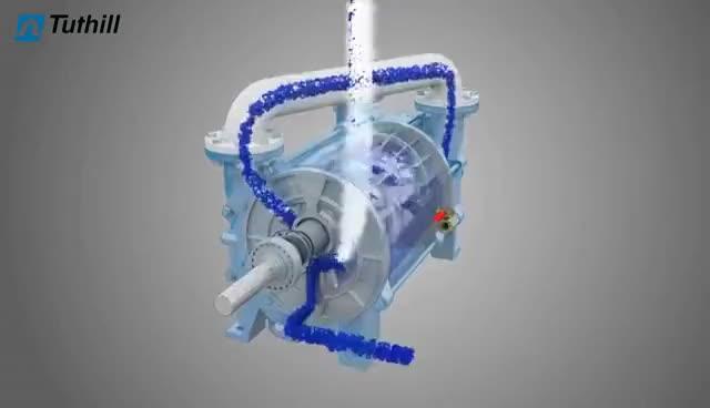 Vacuum Pump Gifs Search Find Make Amp Share Gfycat Gifs