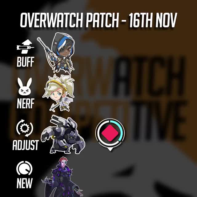 Watch Overwatch Patch 16 Nov GIF on Gfycat. Discover more related GIFs on Gfycat