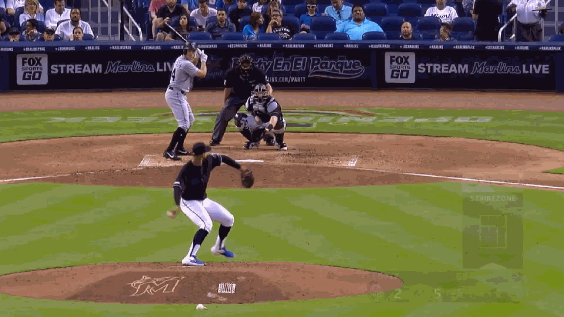 baseball, Pablo Lopez-FB-Sinkerx2 GIFs