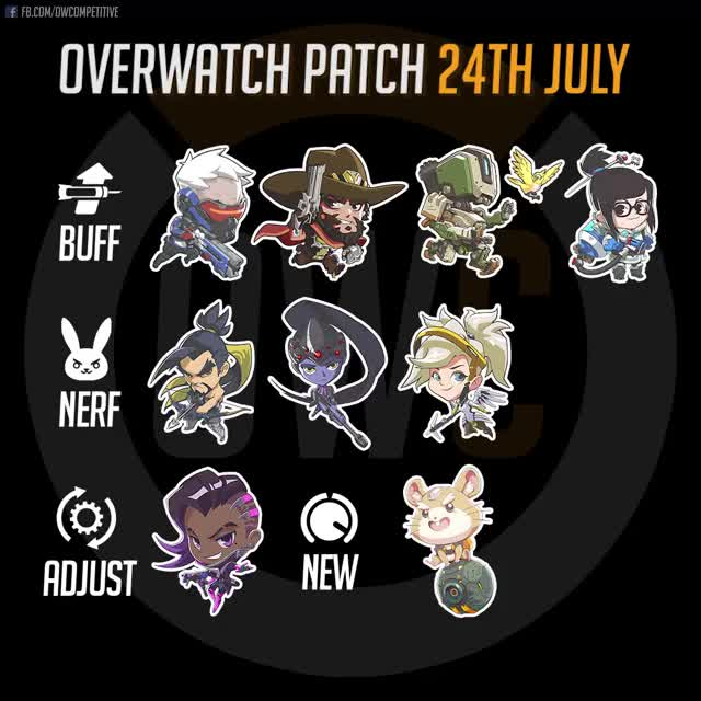 Watch and share Overwatch GIFs and Highlight GIFs by itsjieyang on Gfycat