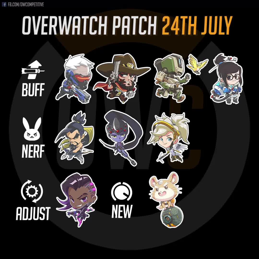 Overwatch, highlight, Overwatch Patch 24th July GIFs