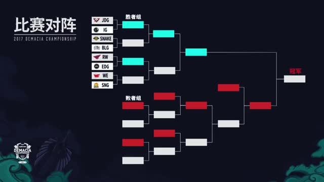 【德瑪西亞杯冬季賽】八強賽 JDG vs IG #1