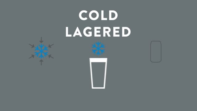 Watch and share Cold Lagered Cold Filtered Cold Packaged GIFs on Gfycat