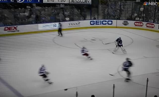 Watch and share Rangers GIFs and Hockey GIFs on Gfycat