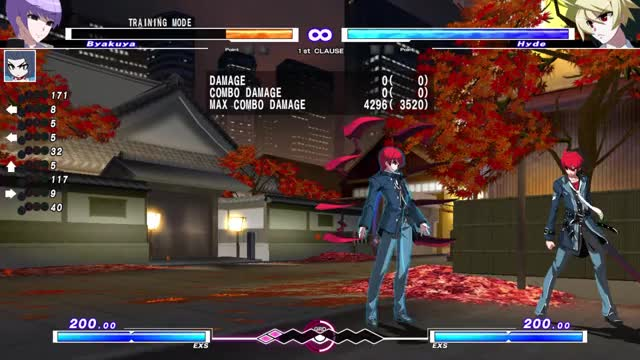 Watch and share Byakuya GIFs and Unist GIFs by Ducko on Gfycat