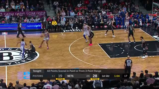 Watch and share Detroit Pistons GIFs and Brooklyn Nets GIFs by Mike Snyder on Gfycat