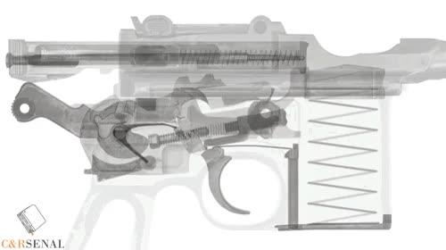 How they work: WWI Firearms GIFs
